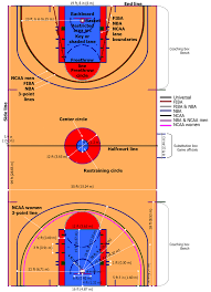 Basketball Court Floor Plan Tennis Court Resurfacing Repair Maine Backyard Basketball Courts