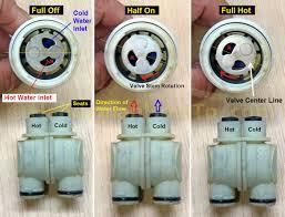 Belanger Faucet Cartridge Shower Charming Moen Single Handle Shower Faucet Cartridge