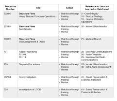 recommendations story longform