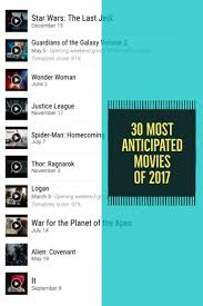 movies coming out thanksgiving weekend 1029 best good movies images on pinterest good movies horror