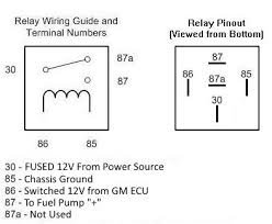 proper fuel pump trigger wiring for ls to nissan 300zx swaps u2013 loj