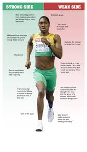 caster semenya has no ovaries and lots of testosterone and she is