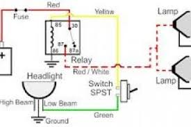 wiring diagram for relay for spotlights 4k wallpapers