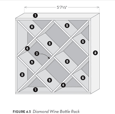 how to build a wine rack in a cabinet build your own wine rack diy mother earth news