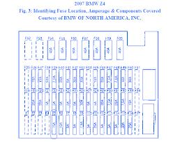 bmw z4 fuse box diagram bmw wiring diagrams instruction