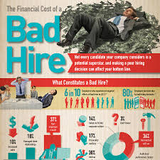 the financial cost of a bad hire accounting guide