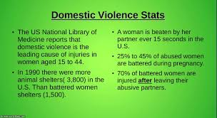 domestic violence lecture youtube
