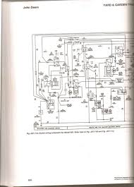 wiring diagram for john deere sabre u2013 the wiring diagram