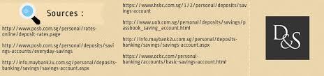 sheet for savings accounts in singapore