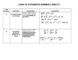 ideas collection laws of exponents worksheets 8th grade in resume