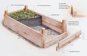 raised bed garden plans gardening ideas