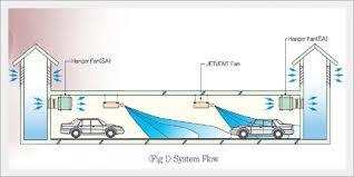 car park ventilation system id 8429634 product details view car