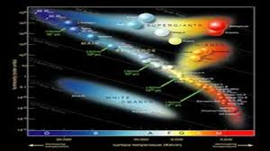 the universe science ppt video online download