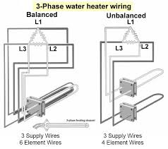 3 phase water heater
