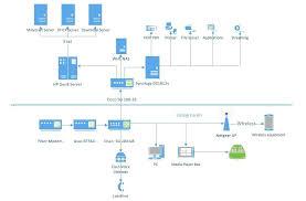 diy network home design software home network design proposal review home decor