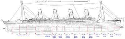 Hit The Floor How Many Seasons - rms titanic wikipedia