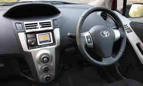 toyota yaris sr review toyota yaris sr wallpapers auto power