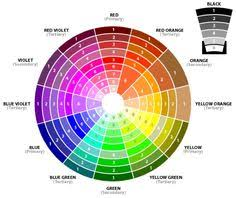 tube oil colors pigments converted to the real color wheel for