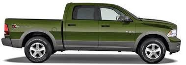 dodge truck package dodge launches 2011 ram outdoorsman
