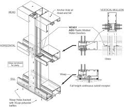 Window Sill Detail Cad Ccp Cww451t Thermally Broken Window Wall Storefront System