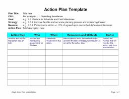 100 workout plan template employee training plan template