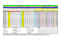 business forecast spreadsheet template best quality