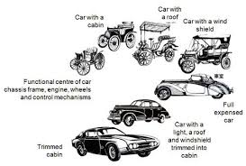 history of cars look ma no tryna travel