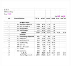 Financial Planning Templates Excel Free Church Budget Template 10 Free Word Excel Pdf Documents