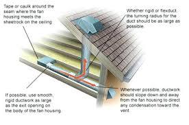 sidewall bathroom exhaust fans venting bathroom fan through sidewall illustration courtesy of