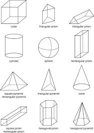 28 three dimensional shapes templates free printable shapes