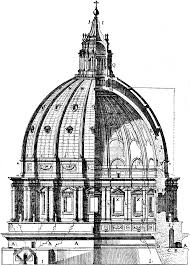 Cupola Size Rule Of Thumb File Cupola Di S Pietro The Dome With Its Ruptures Character Of