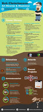 Visual Resume Examples 1221 Best Infographic Visual Resumes Images On Pinterest Cv