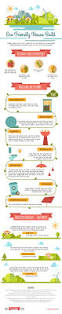 209 best green guide u0026 eco infographics images on pinterest