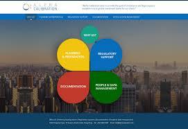 17 home design software blog process migrate2mobile