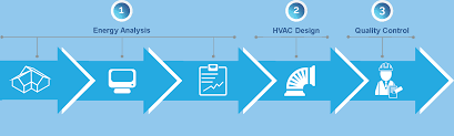 Home Hvac Design Software by Our Design Smarter Hvac Solution