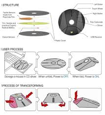 Origami Cd Cover - an origami cd that transforms into a computer mouse designtaxi