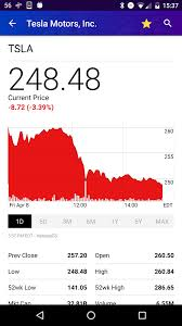 android stock price yahoo finance