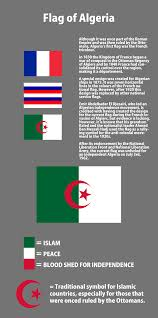 Algerian Flag History U0026 Explanation Of Algerian Flag Vexillology