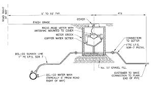 meter installation detail u2013 del co water