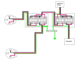 generator transfer switch wiring diagram carlplant inside standby