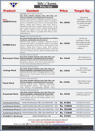 resume skills list examples soft resume skills skills to put on a resume resume building skills list listing skills on resume examples soft skills list