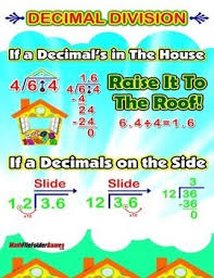 best 25 decimal division ideas on pinterest 7th grade math