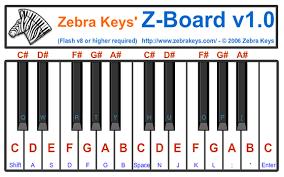 keyboard chords tutorial for beginners zebra keys blog piano music and more part 5 zebra keys blog