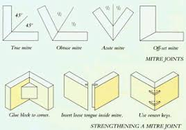 90 degree joint woodworking 1 woodworking