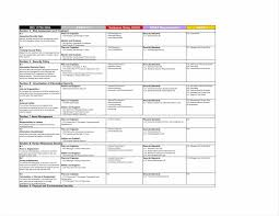Free Printable Sample Resume Templates Assessment Template Free Resume Templates Functional Format