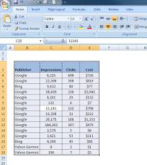 What Is A Pivot Table Excel Advanced Ppc Excel Tips How To Do Pivot Tables And Vlookups
