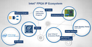 ip design ip reference designs maximize performance and productivity