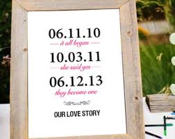 anniversary gifts for husband wedding gift print engagement gift for husband birthday
