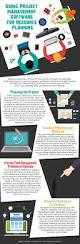 48 best software project management images on pinterest infographic using project management software for resource planning
