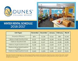 myrtle beach monthly rentals have snowbirds rejoicing dunes